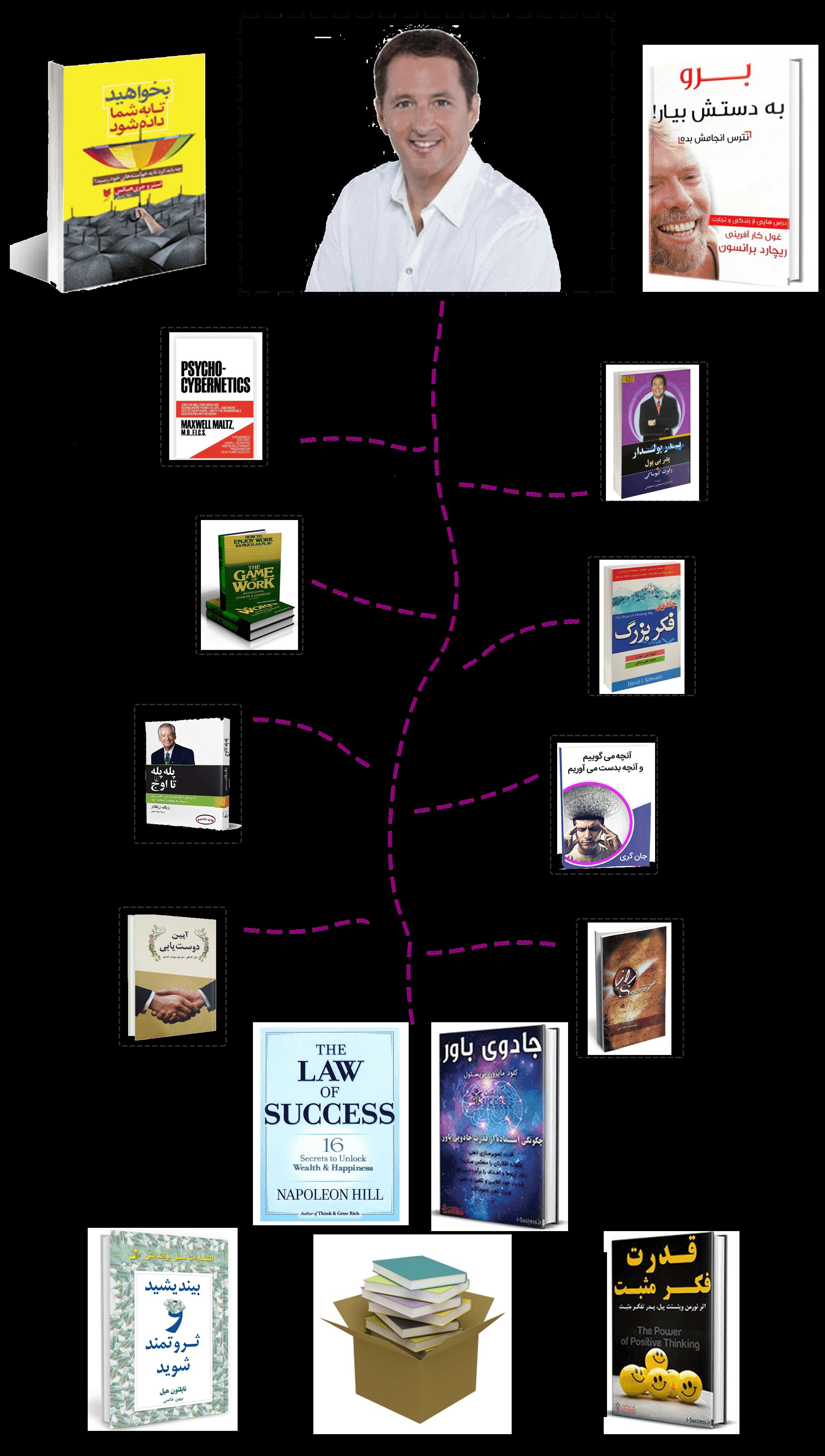 ۱۴ کتاب پیشنهادی کوین ترودو